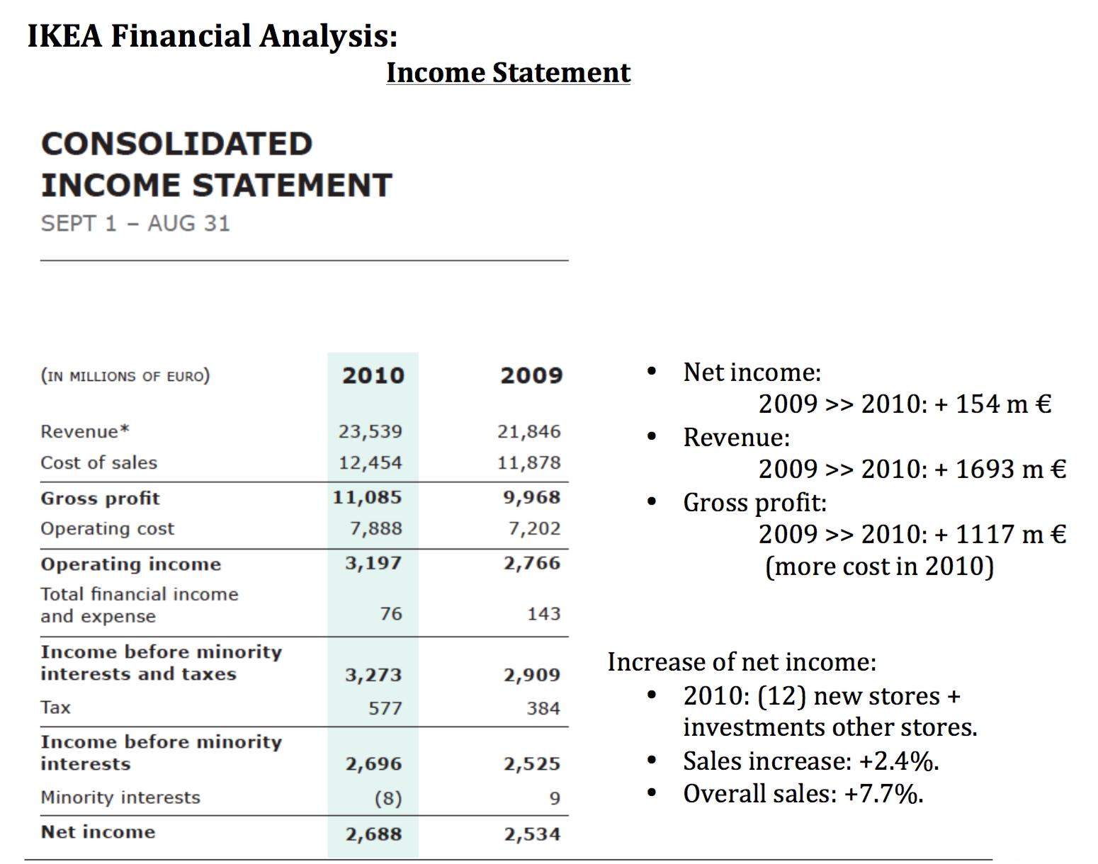 Financial planning case studies